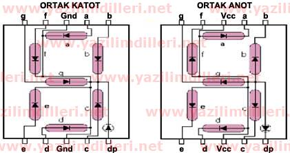 anat-katot 7 segment display